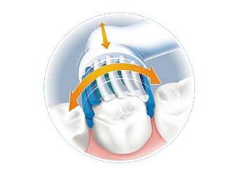 Oryginalne końcówki Braun Oral-B 3D White